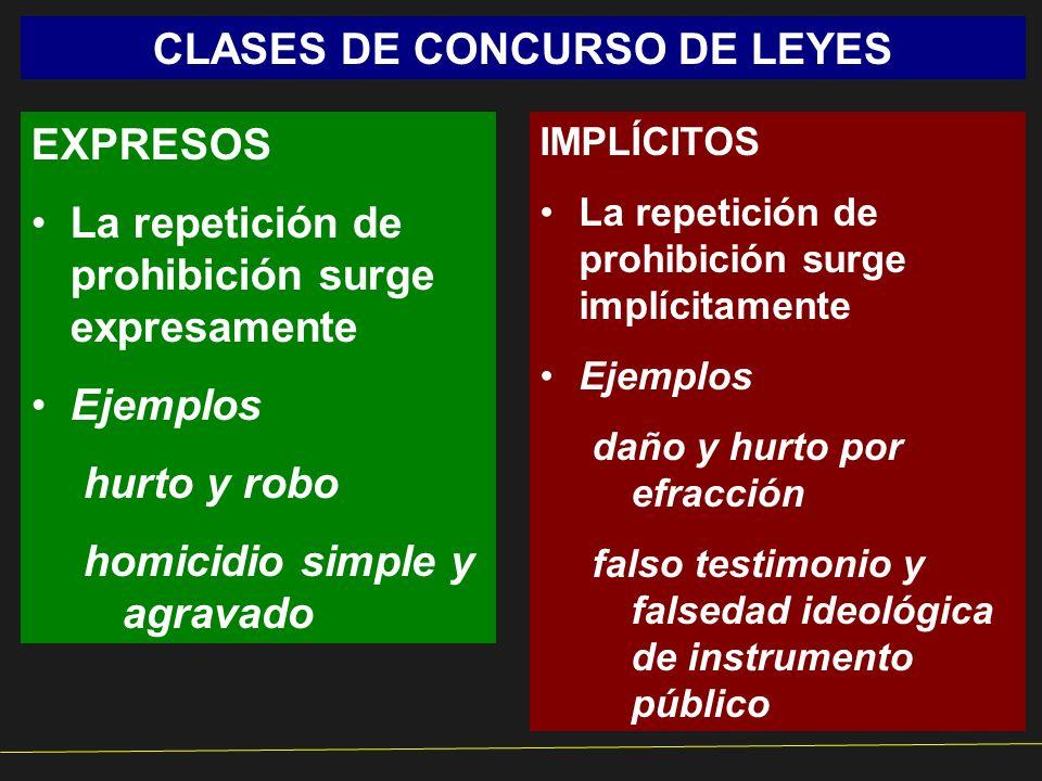 CLASES DE CONCURSO DE LEYES