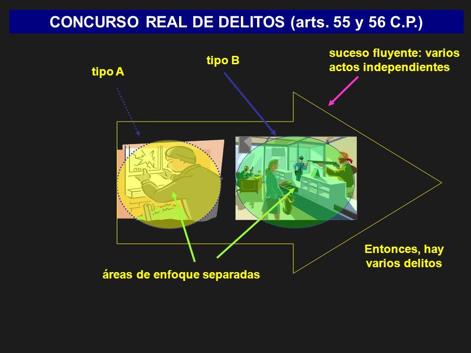 CONCURSO REAL DE DELITOS (arts. 55 y 56 C.P.)
