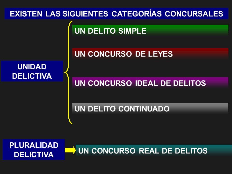 EXISTEN LAS SIGUIENTES CATEGORÍAS CONCURSALES