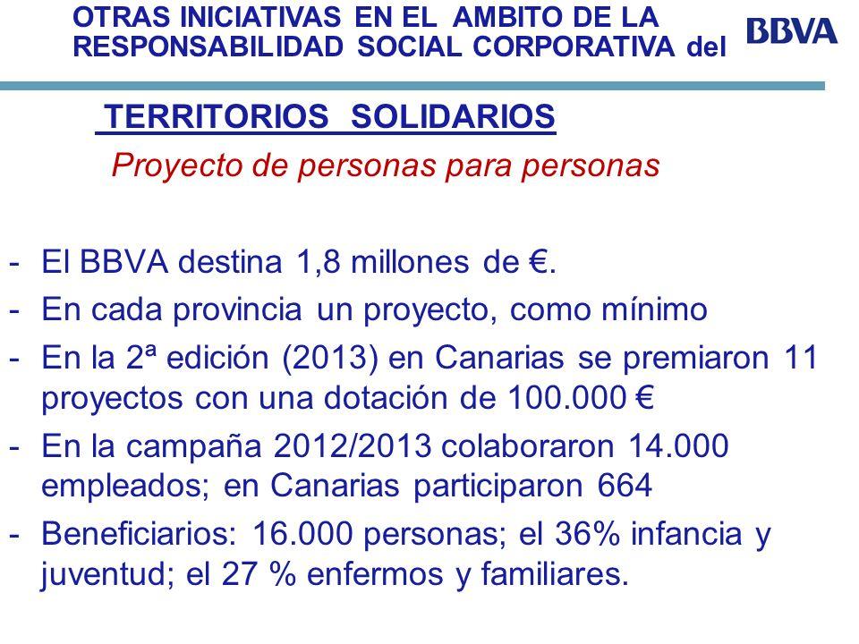 Proyecto de personas para personas El BBVA destina 1,8 millones de €.