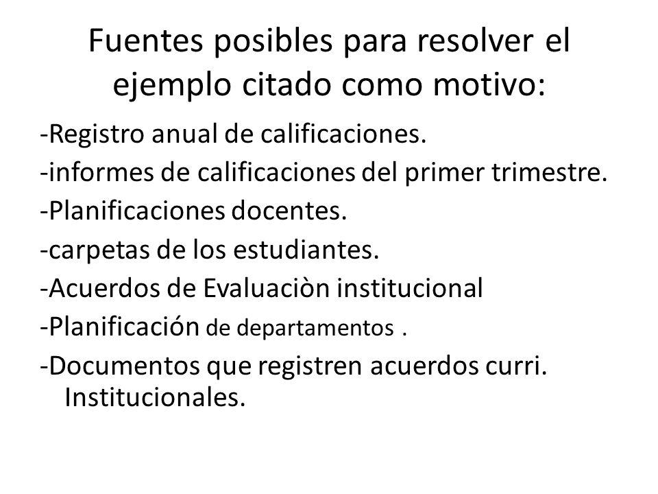 Fuentes posibles para resolver el ejemplo citado como motivo: