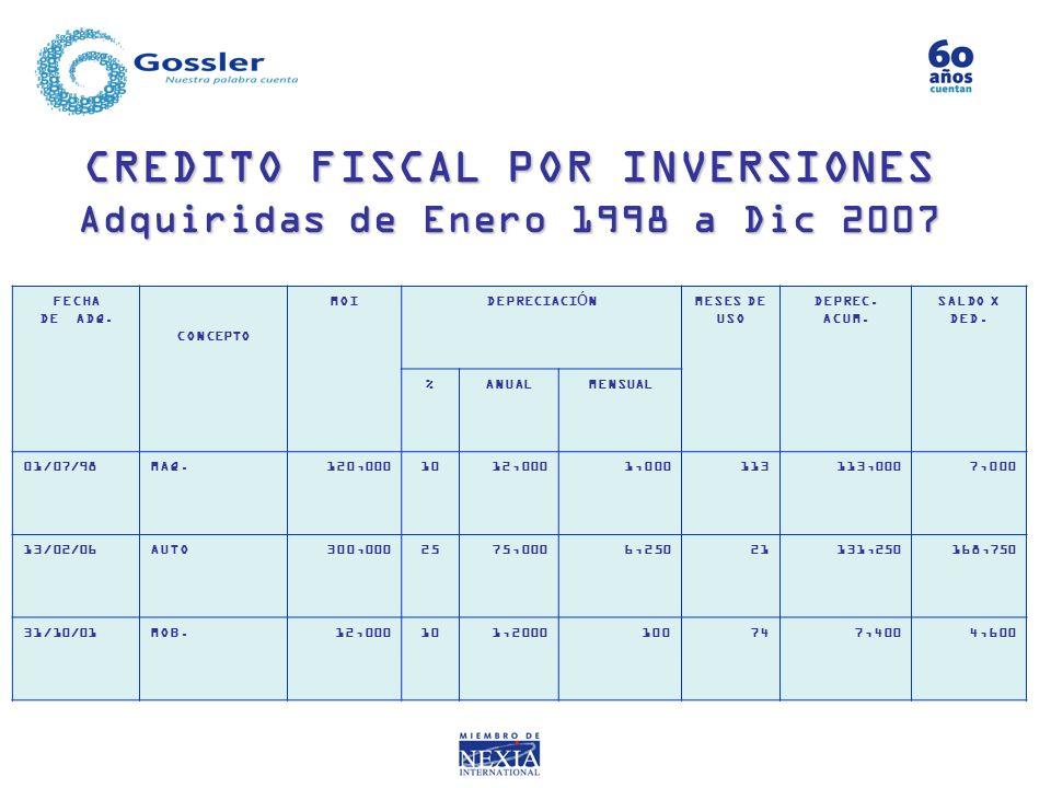 CREDITO FISCAL POR INVERSIONES Adquiridas de Enero 1998 a Dic 2007