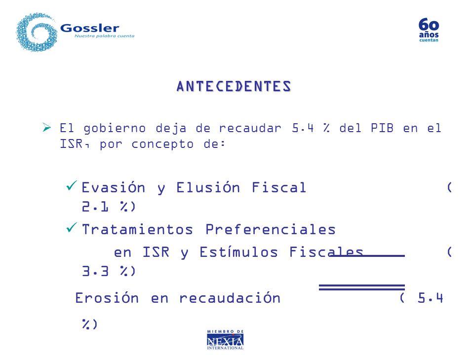 Evasión y Elusión Fiscal ( 2.1 %) Tratamientos Preferenciales