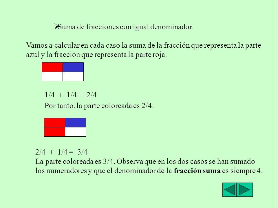 Suma de fracciones con igual denominador.