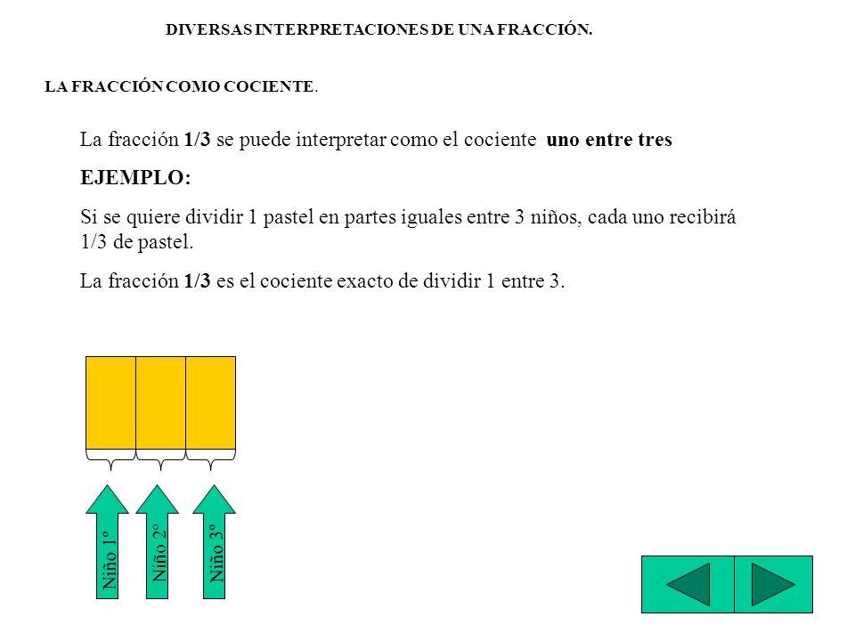 La fracción 1/3 se puede interpretar como el cociente uno entre tres