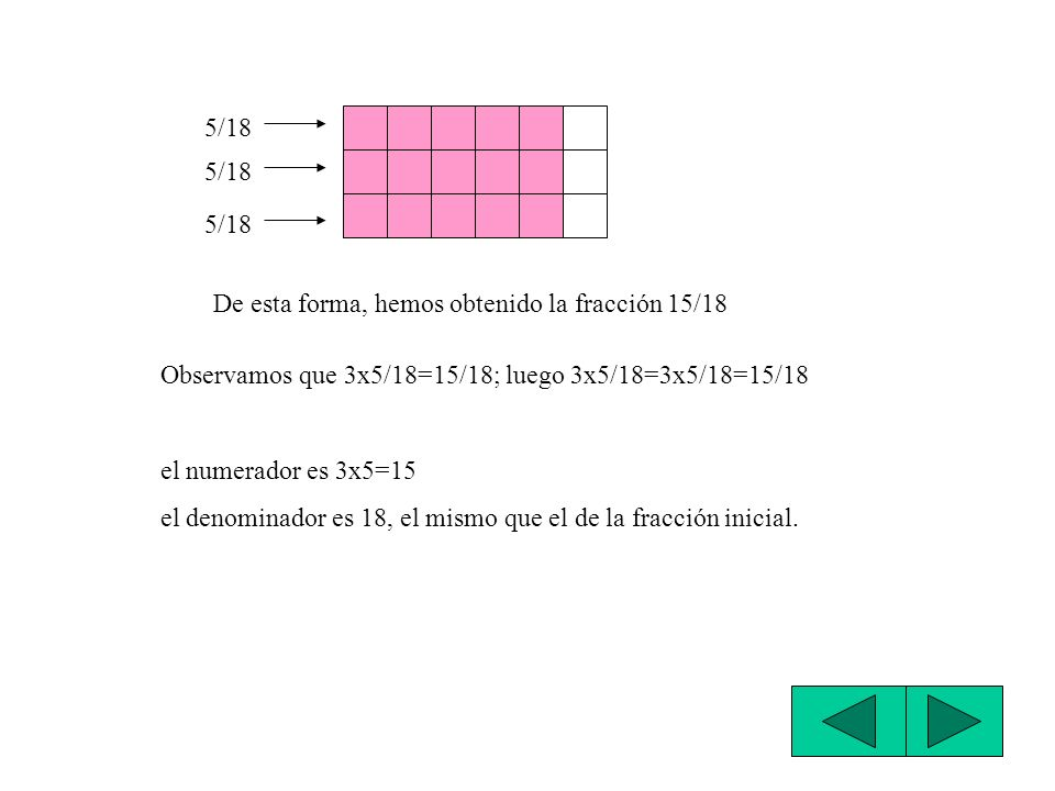 5/18 5/18. 5/18. De esta forma, hemos obtenido la fracción 15/18. Observamos que 3x5/18=15/18; luego 3x5/18=3x5/18=15/18.