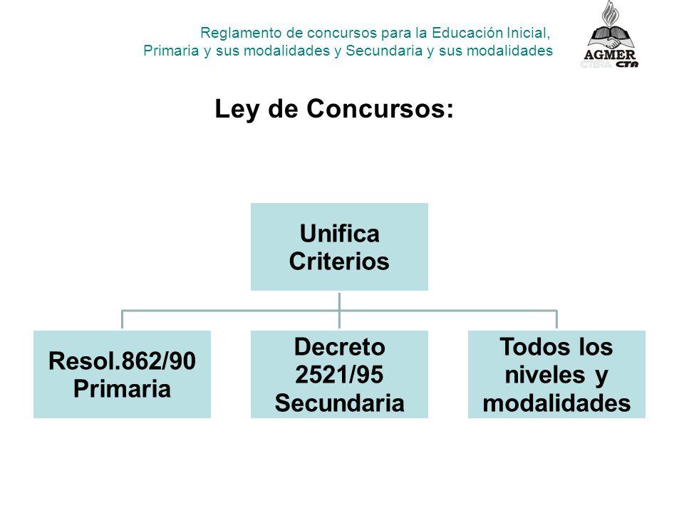 Ley de Concursos: Reglamento de concursos para la Educación Inicial,