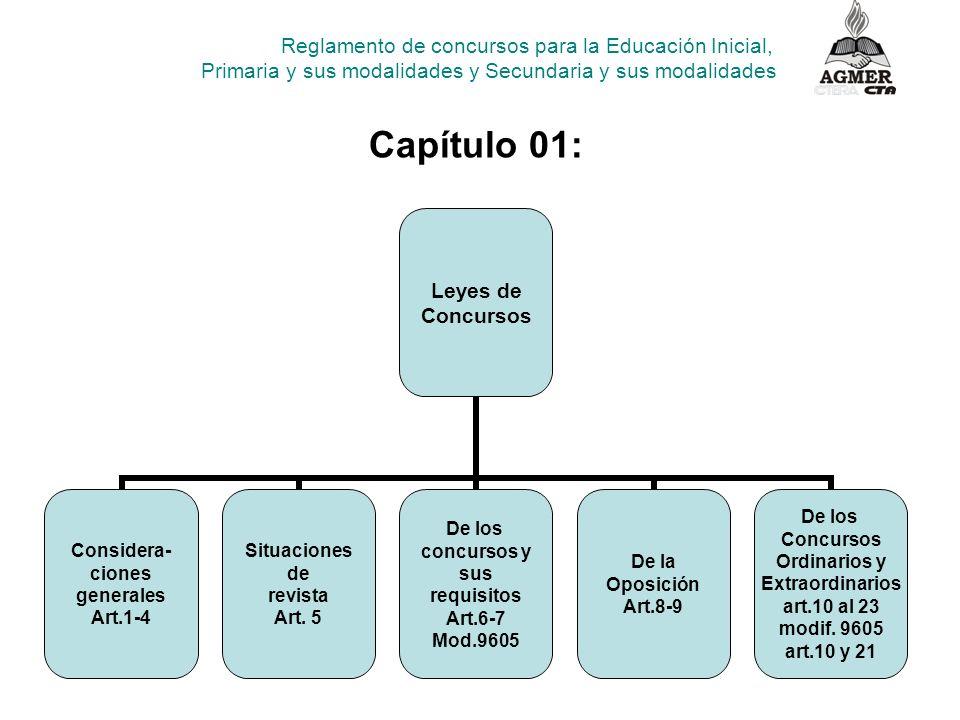 Capítulo 01: Reglamento de concursos para la Educación Inicial,