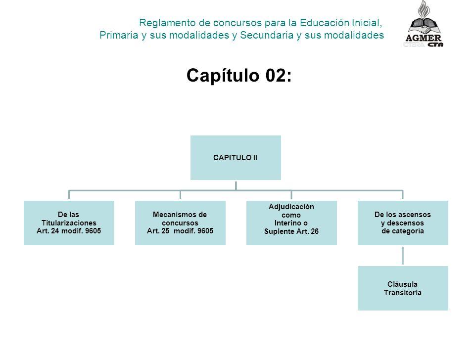 Capítulo 02: Reglamento de concursos para la Educación Inicial,