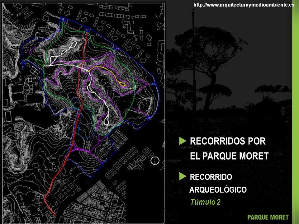 u RECORRIDOS POR EL PARQUE MORET u RECORRIDO ARQUEOLÓGICO Túmulo 2