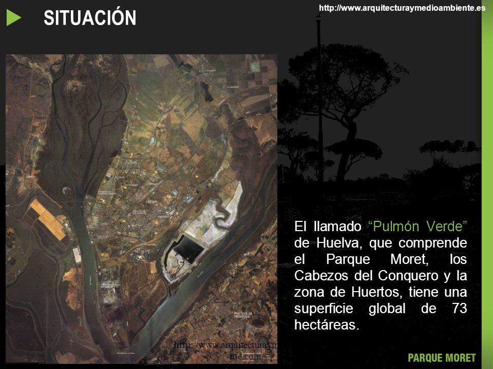 u SITUACIÓN http://www.arquitecturaymedioambiente.es.