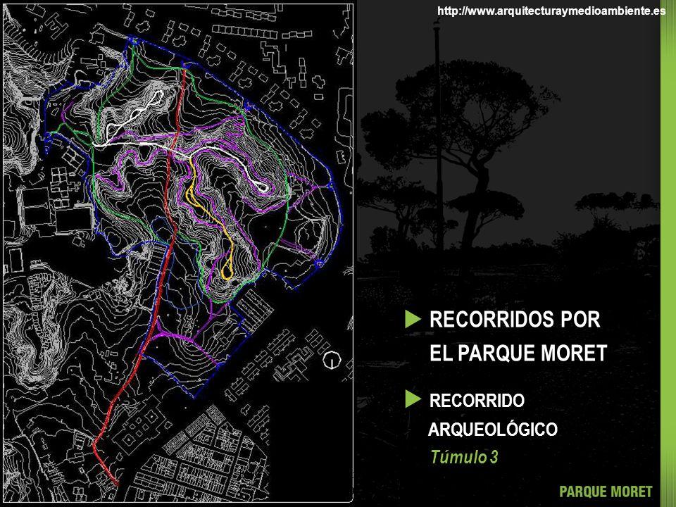 u RECORRIDOS POR EL PARQUE MORET u RECORRIDO ARQUEOLÓGICO Túmulo 3