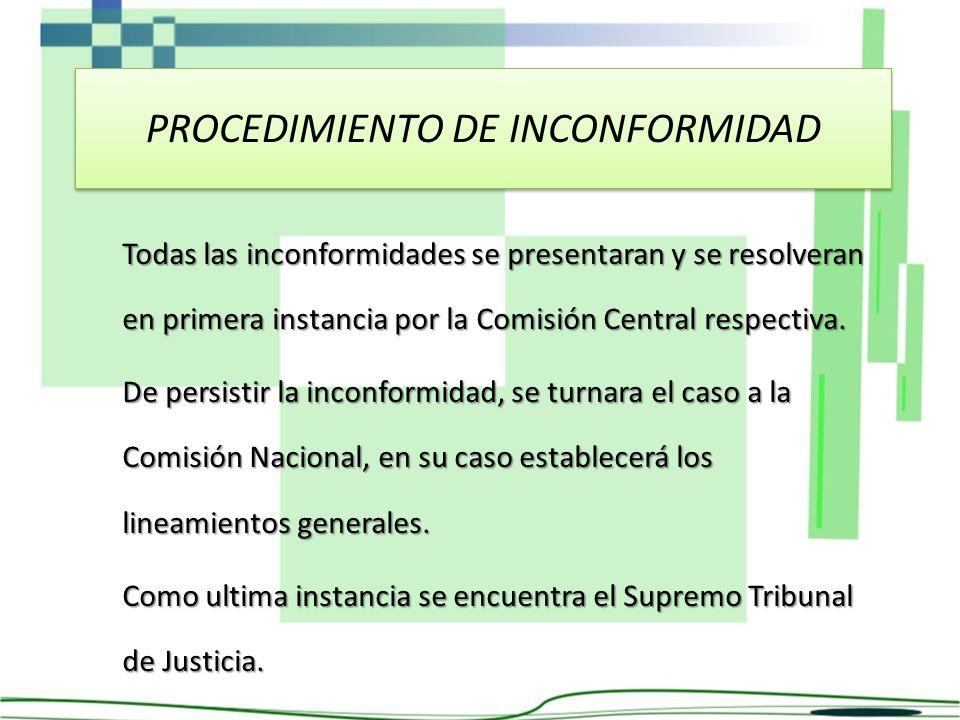 PROCEDIMIENTO DE INCONFORMIDAD