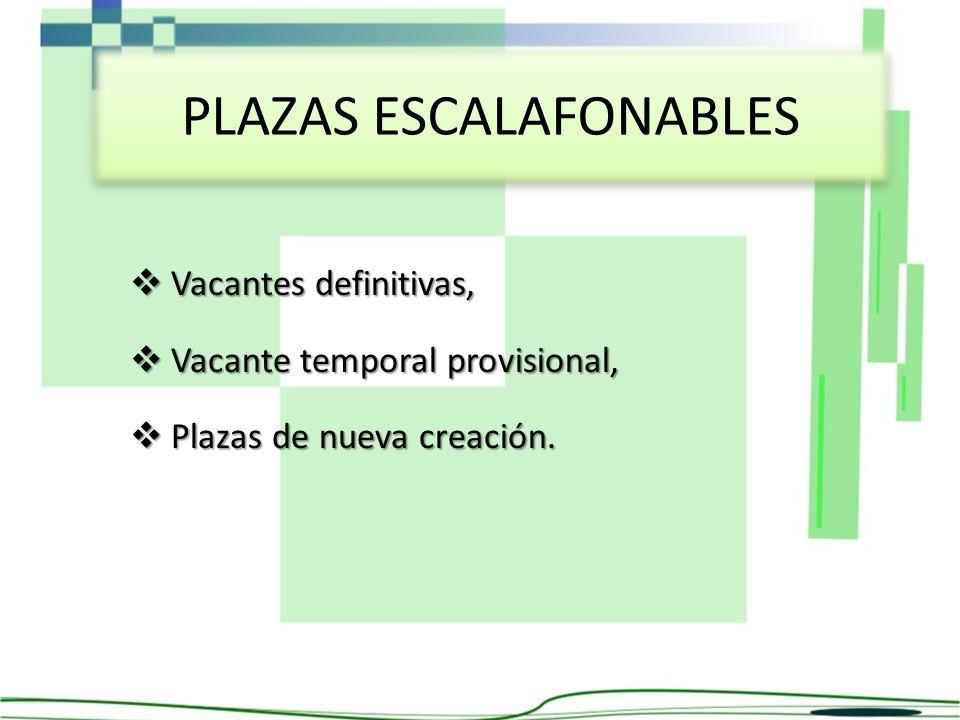 PLAZAS ESCALAFONABLES