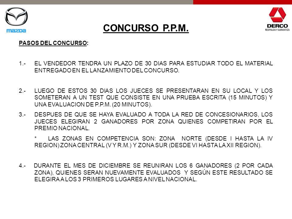CONCURSO P.P.M. PASOS DEL CONCURSO: