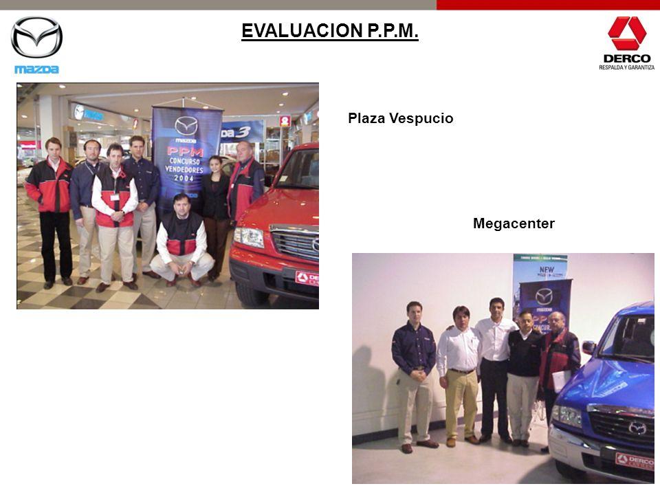 EVALUACION P.P.M. Plaza Vespucio Megacenter