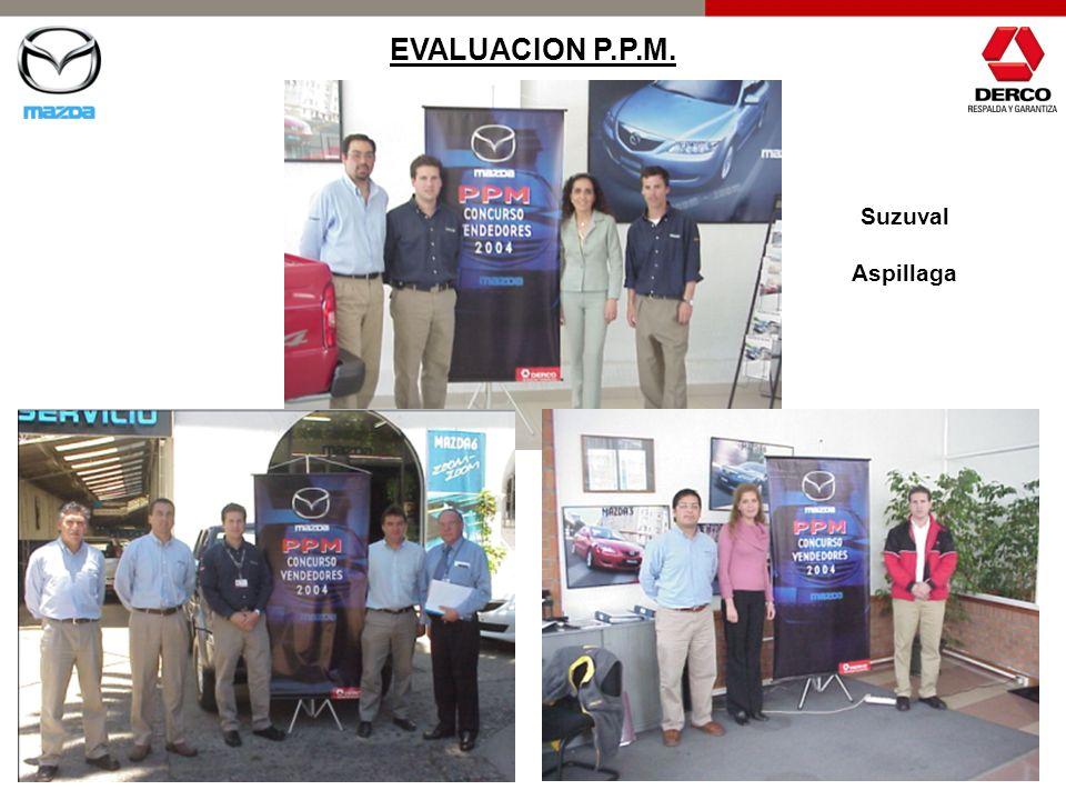 EVALUACION P.P.M. Suzuval Aspillaga