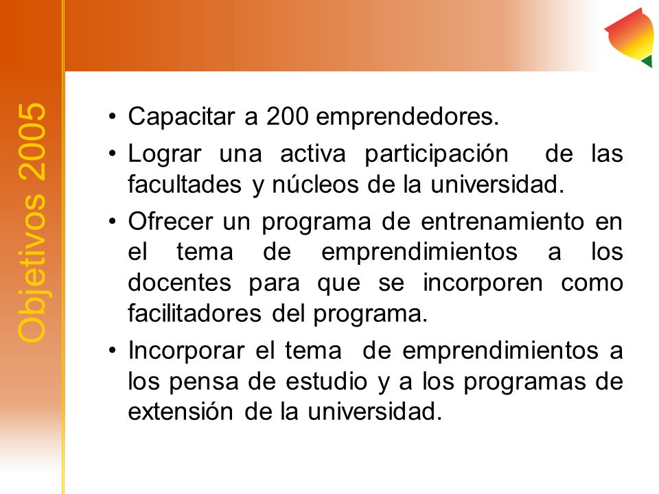 Objetivos 2005 Capacitar a 200 emprendedores.