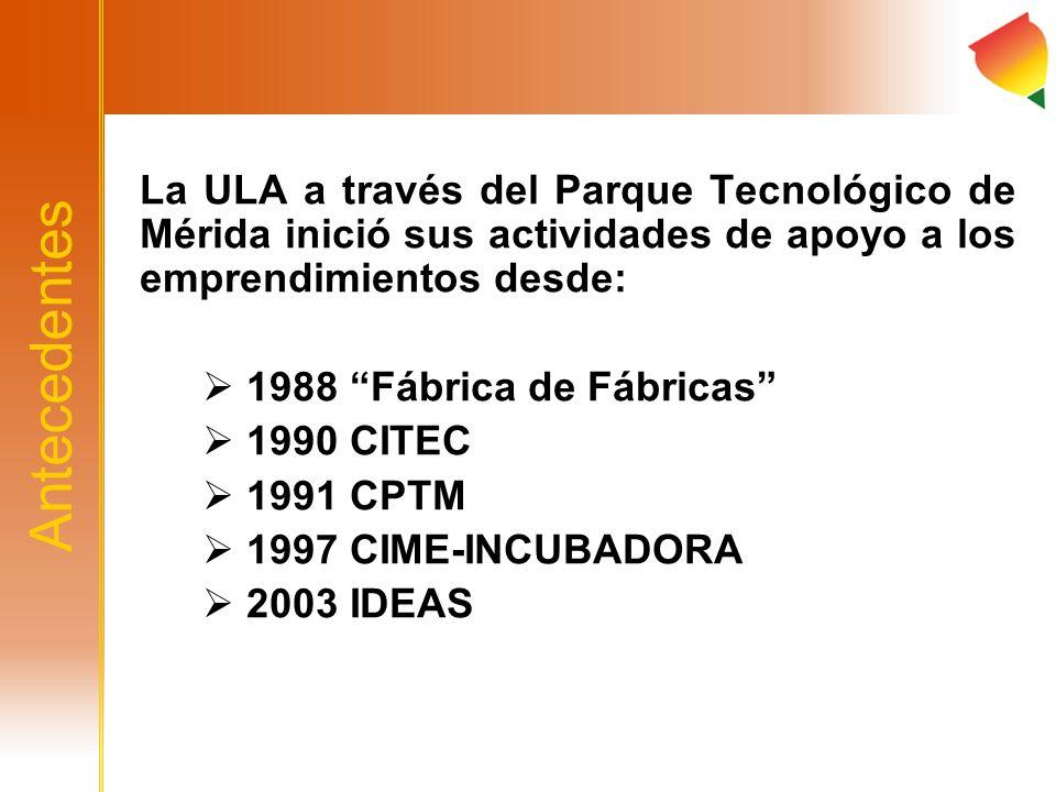 La ULA a través del Parque Tecnológico de Mérida inició sus actividades de apoyo a los emprendimientos desde: