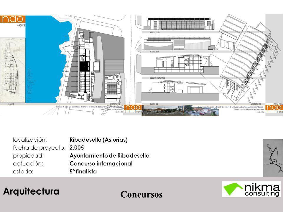 Concursos localización: Ribadesella (Asturias)
