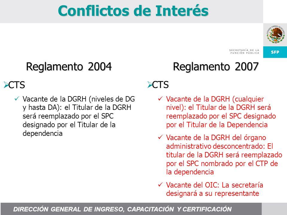 Conflictos de Interés Reglamento 2004 Reglamento 2007 CTS CTS