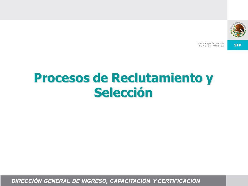 Procesos de Reclutamiento y Selección