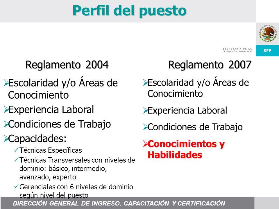 Perfil del puesto Reglamento 2004 Reglamento 2007