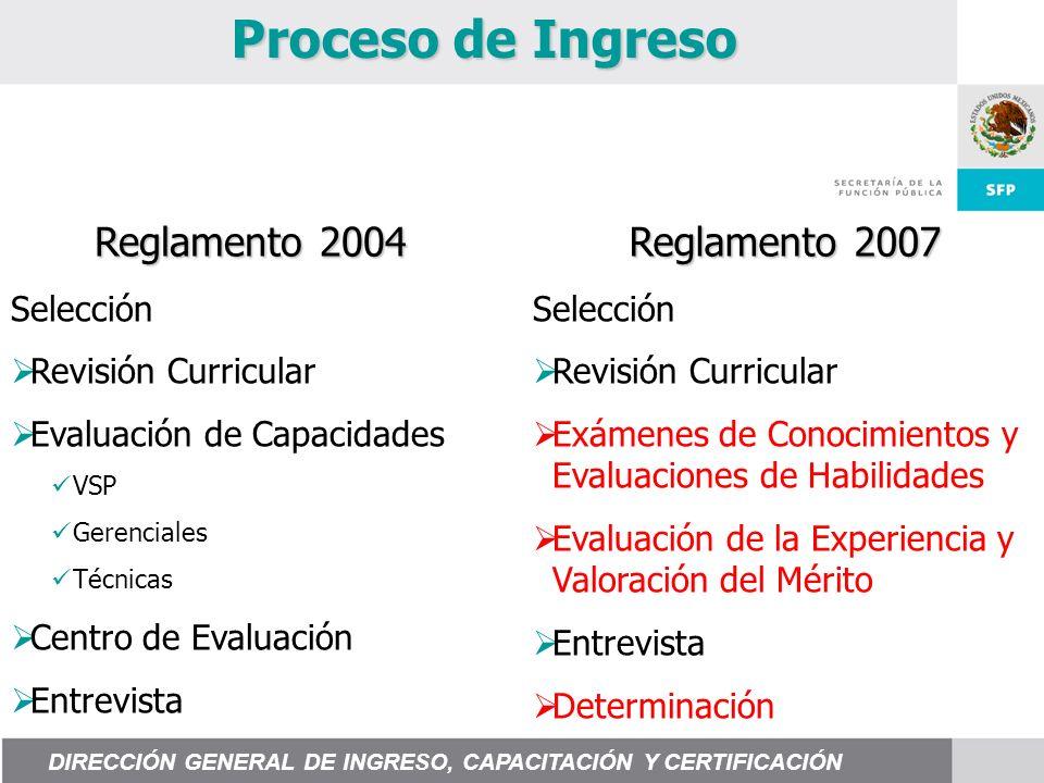 Proceso de Ingreso Reglamento 2004 Reglamento 2007 Selección