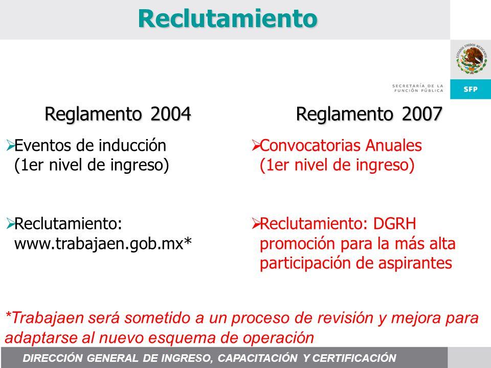 Reclutamiento Reglamento 2004 Reglamento 2007