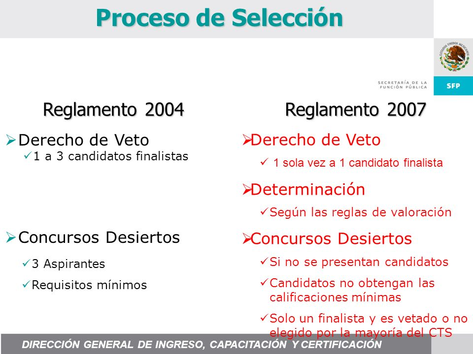 Proceso de Selección Reglamento 2004 Reglamento 2007 Derecho de Veto