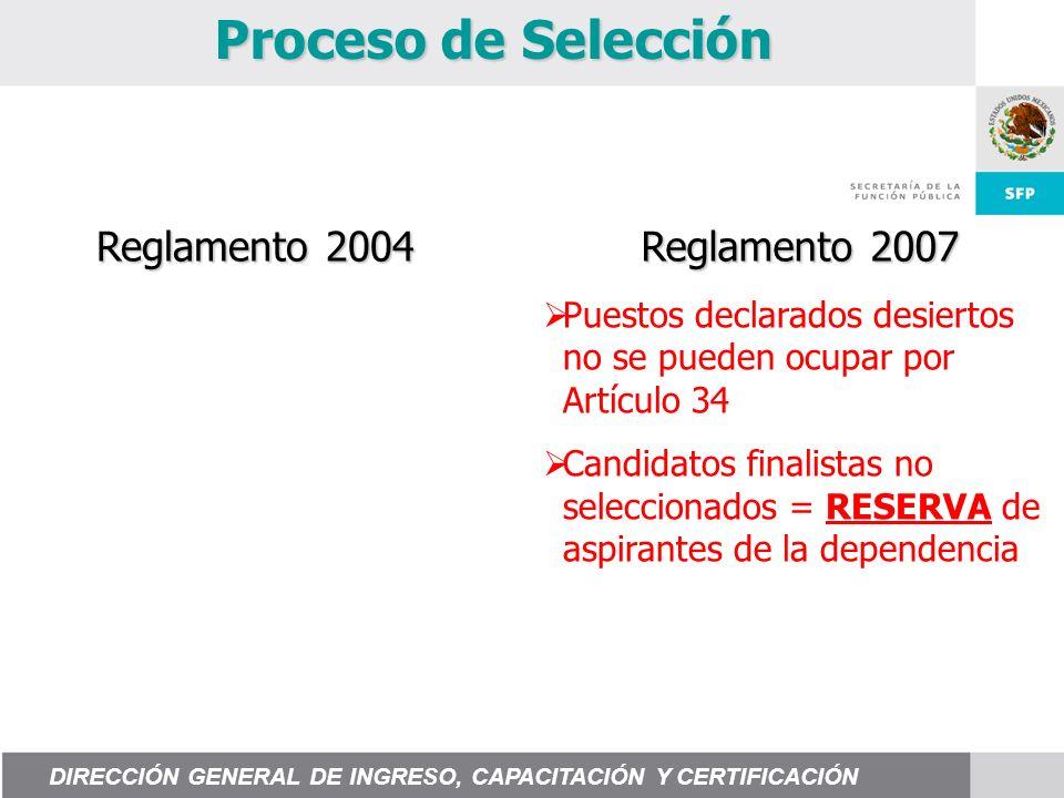 Proceso de Selección Reglamento 2004 Reglamento 2007