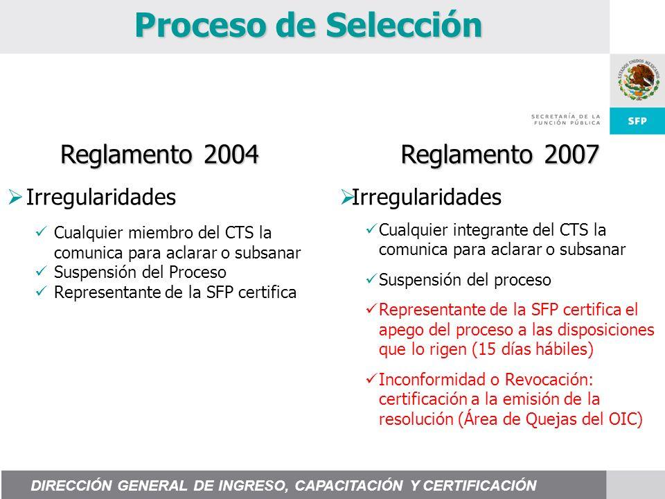 Proceso de Selección Reglamento 2004 Reglamento 2007 Irregularidades