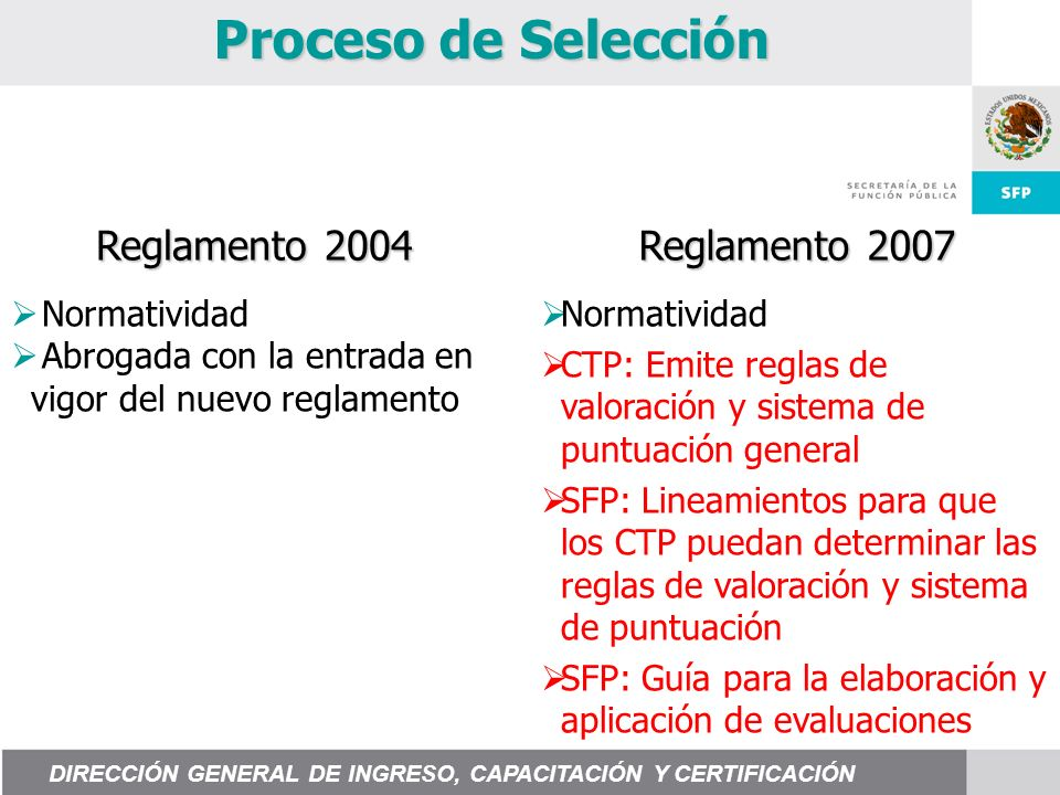 Proceso de Selección Reglamento 2004 Reglamento 2007 Normatividad
