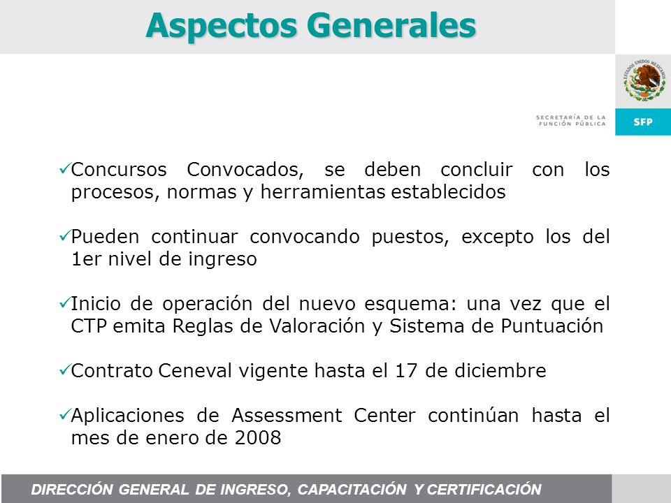Aspectos Generales Concursos Convocados, se deben concluir con los procesos, normas y herramientas establecidos.