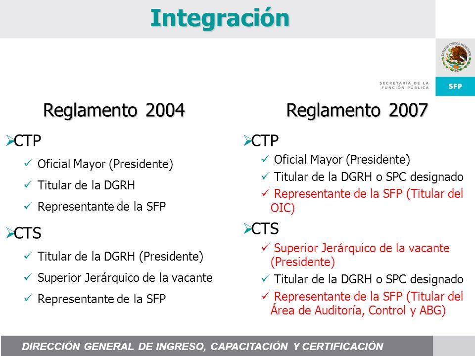 Integración Reglamento 2004 Reglamento 2007 CTP CTS CTP CTS