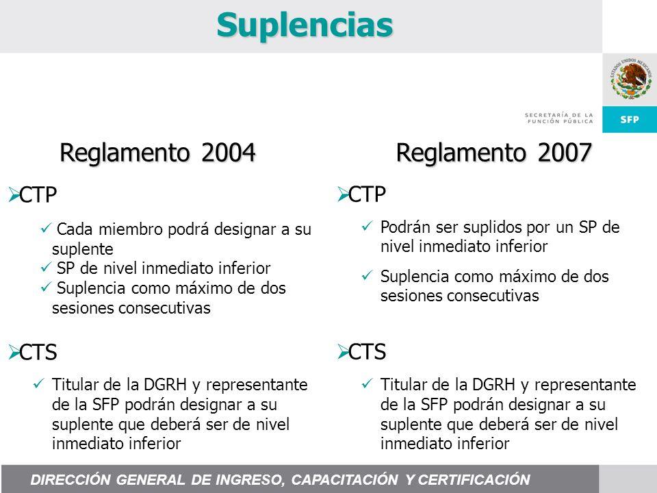 Suplencias Reglamento 2004 Reglamento 2007 CTP CTP CTS CTS