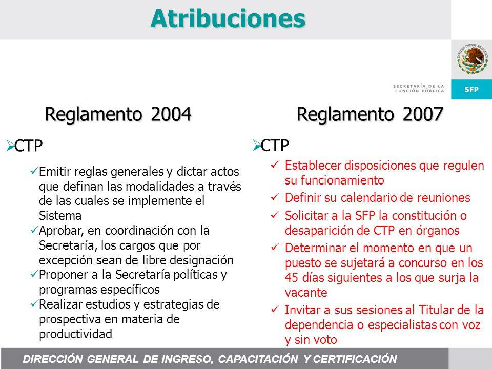 Atribuciones Reglamento 2004 Reglamento 2007 CTP CTP