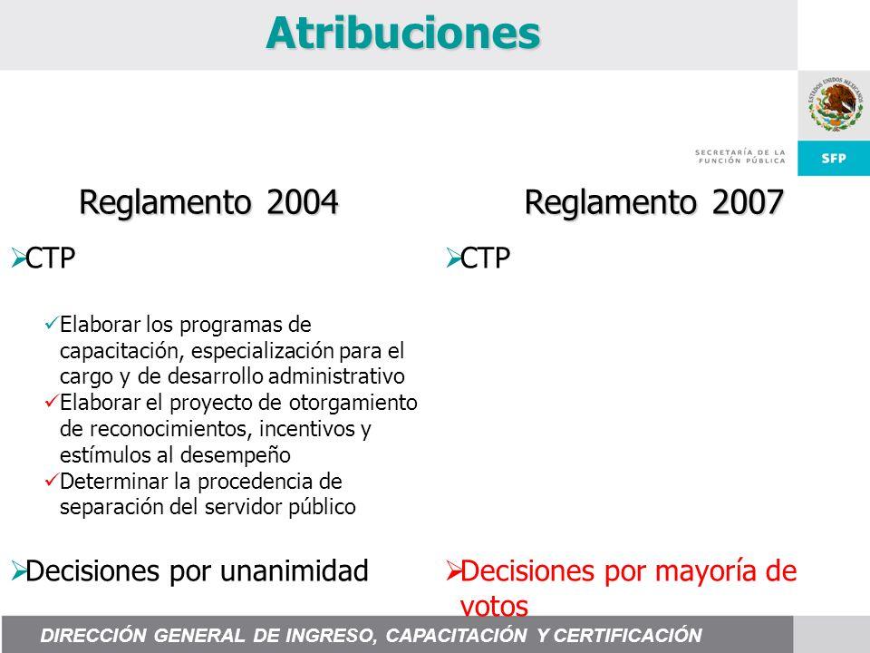 Atribuciones Reglamento 2004 Reglamento 2007 CTP