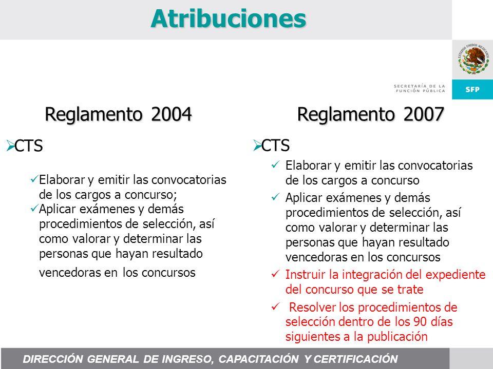 Atribuciones Reglamento 2004 Reglamento 2007 CTS CTS