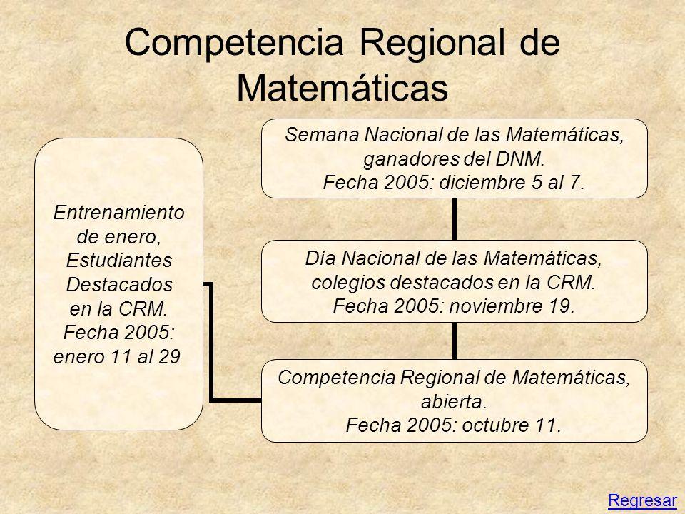 Competencia Regional de Matemáticas