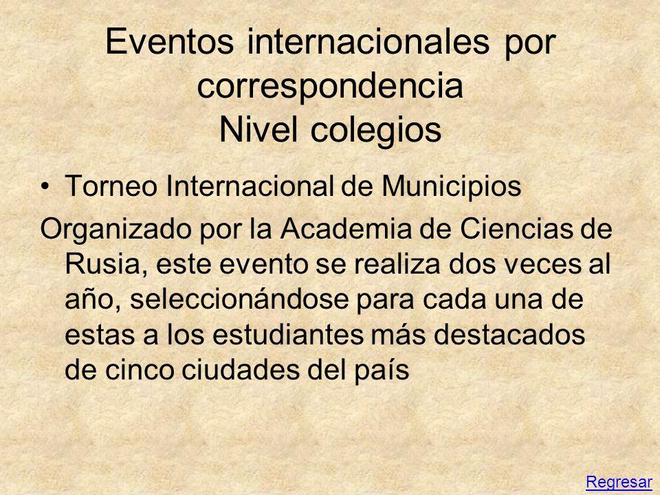 Eventos internacionales por correspondencia Nivel colegios