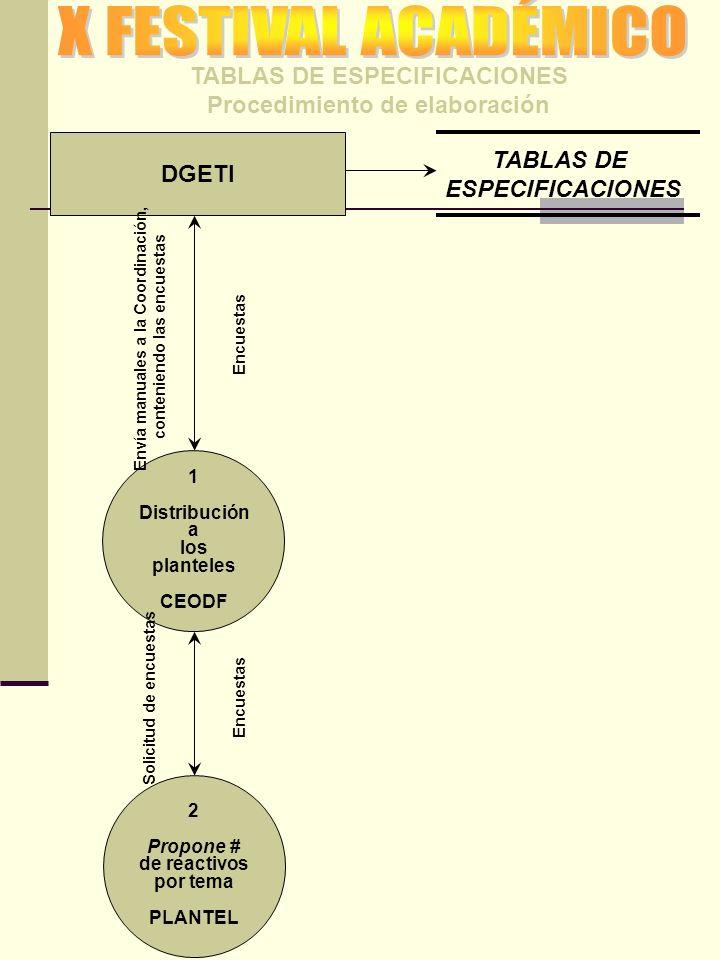 X FESTIVAL ACADÉMICO TABLAS DE ESPECIFICACIONES