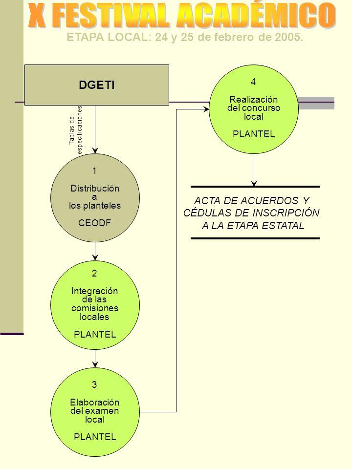 ETAPA LOCAL: 24 y 25 de febrero de 2005.