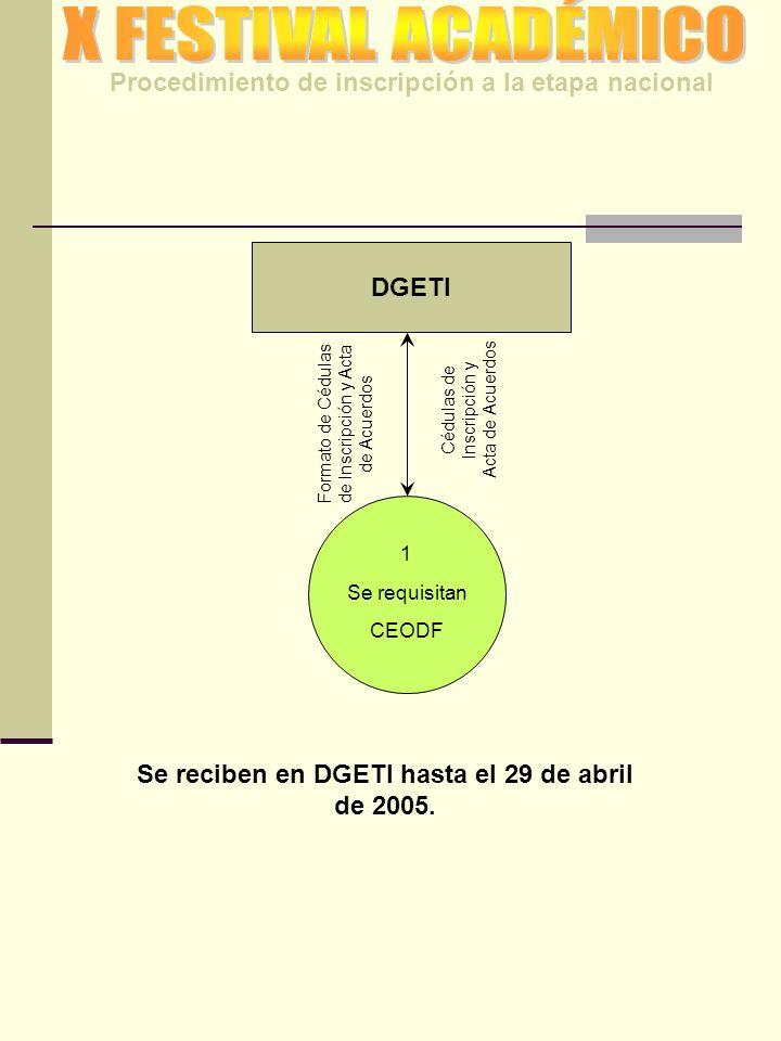 X FESTIVAL ACADÉMICO Procedimiento de inscripción a la etapa nacional