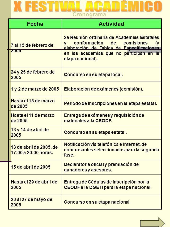 X FESTIVAL ACADÉMICO Cronograma Fecha Actividad