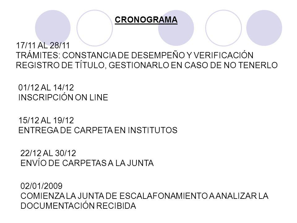 CRONOGRAMA 17/11 AL 28/11. TRÁMITES: CONSTANCIA DE DESEMPEÑO Y VERIFICACIÓN REGISTRO DE TÍTULO, GESTIONARLO EN CASO DE NO TENERLO.