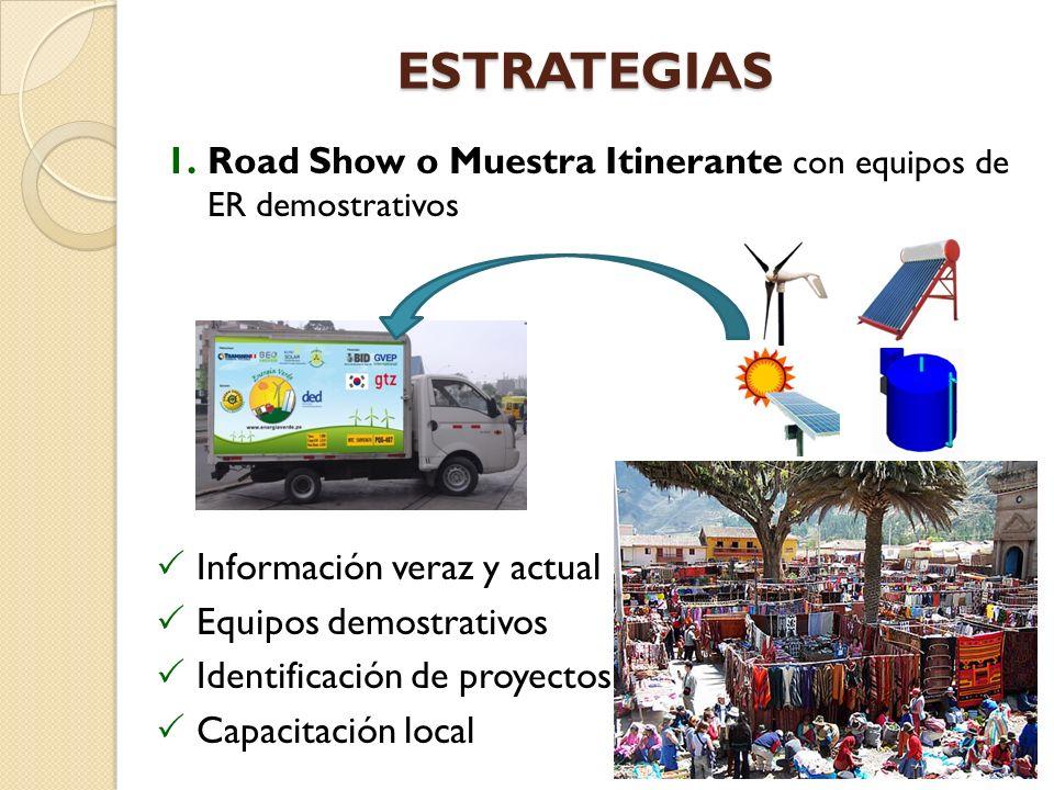 ESTRATEGIAS Road Show o Muestra Itinerante con equipos de ER demostrativos. Información veraz y actual.