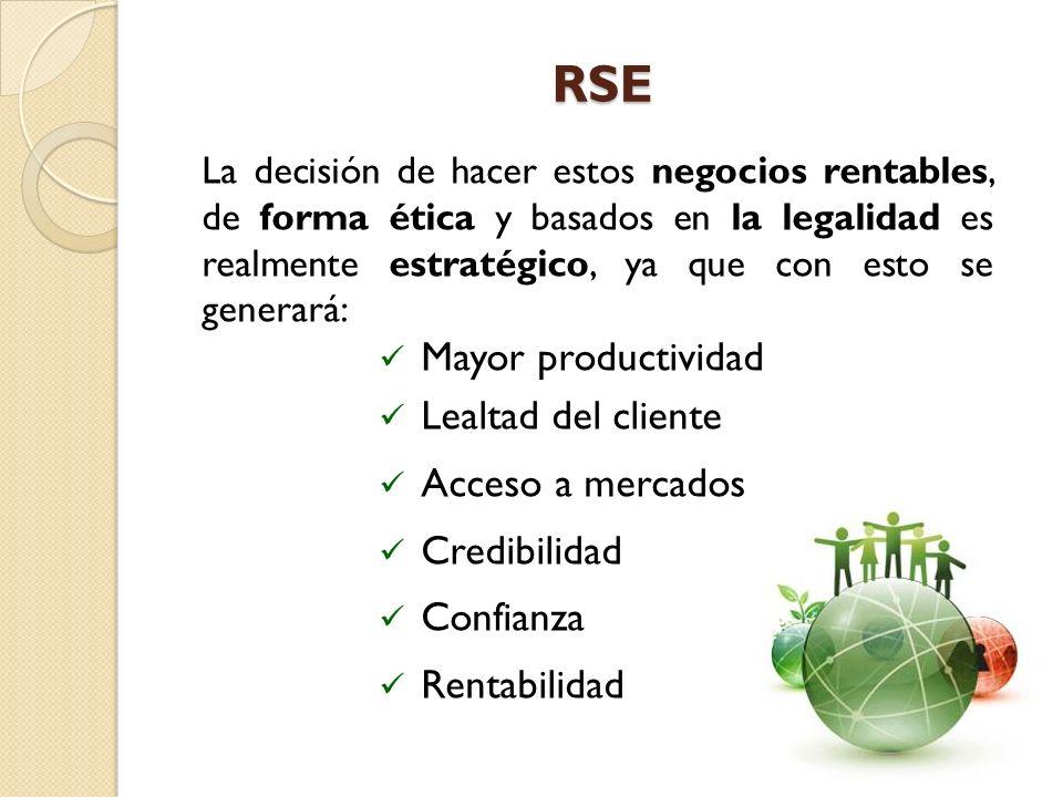 RSE Mayor productividad Lealtad del cliente Acceso a mercados