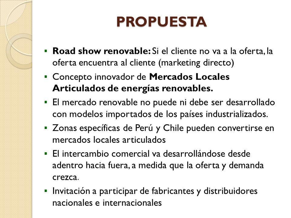 PROPUESTA Road show renovable: Si el cliente no va a la oferta, la oferta encuentra al cliente (marketing directo)
