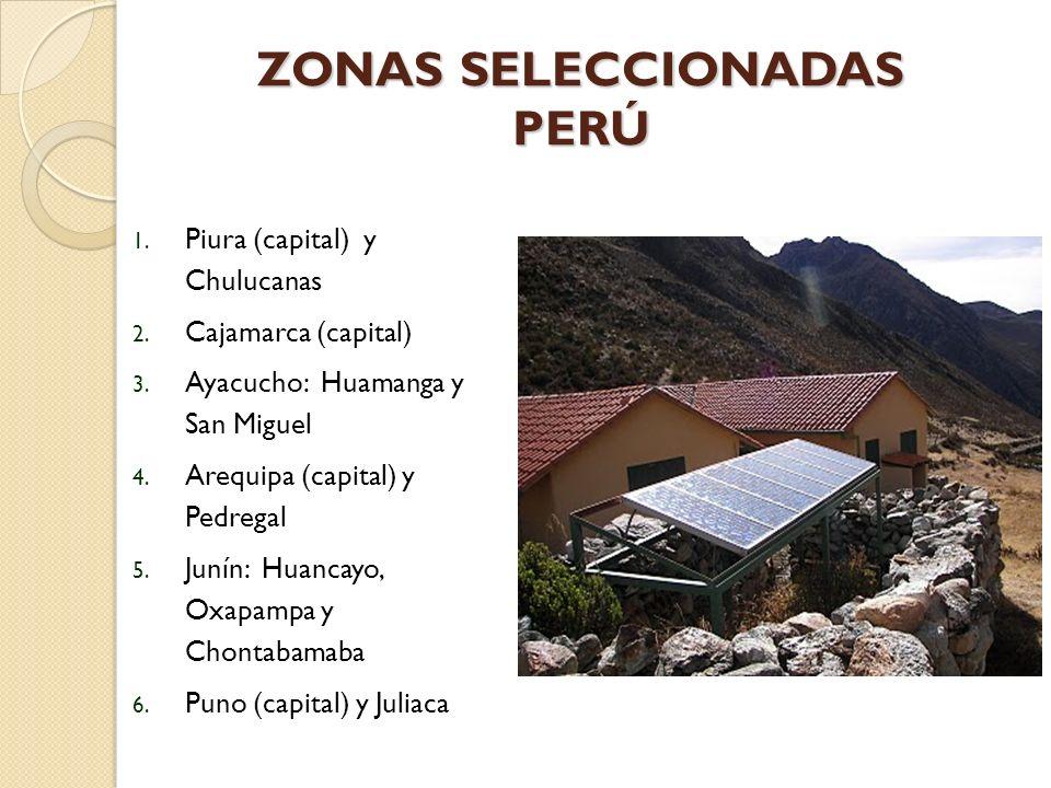 ZONAS SELECCIONADAS PERÚ